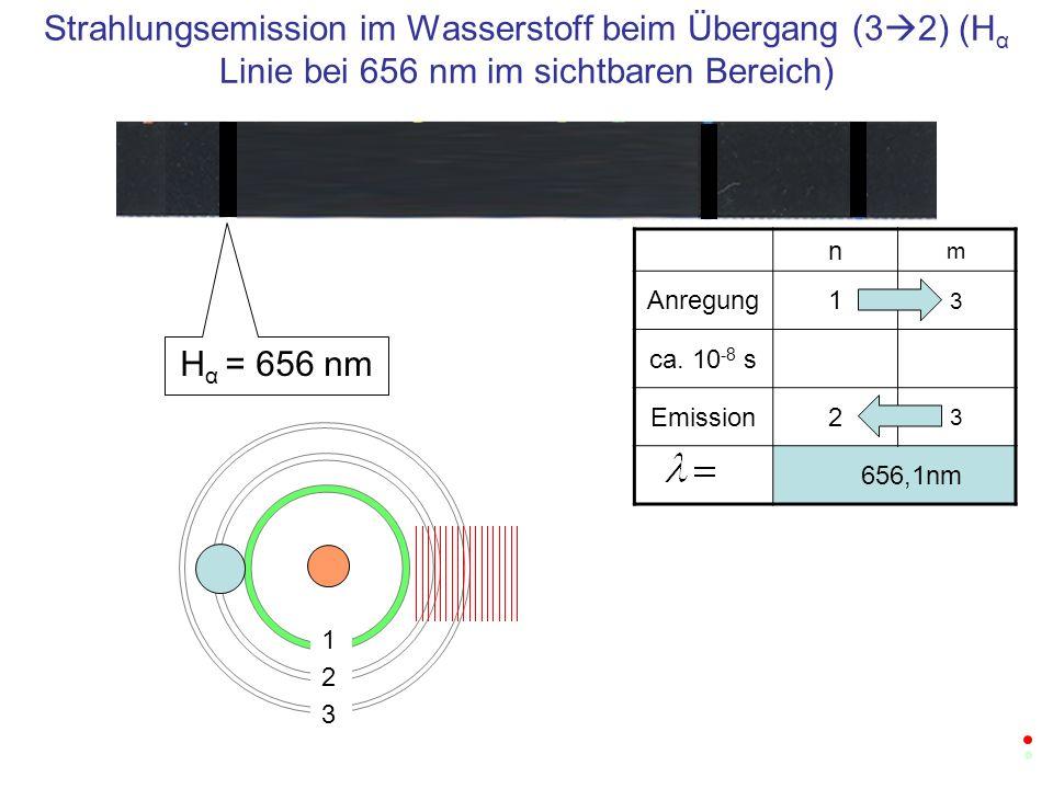 Strahlungsemission im Wasserstoff beim Übergang (32) (Hα Linie bei 656 nm im sichtbaren Bereich)