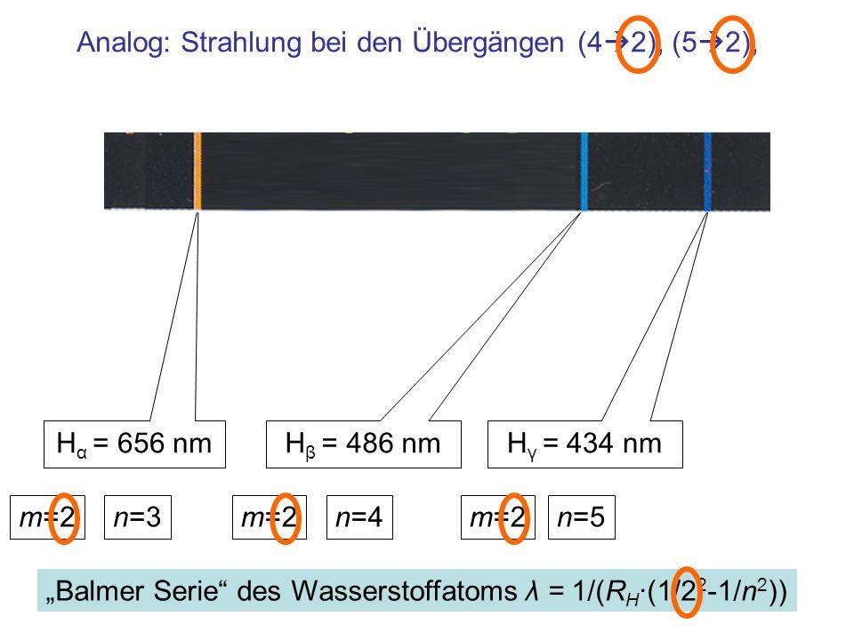 Analog: Strahlung bei den Übergängen (42), (52),