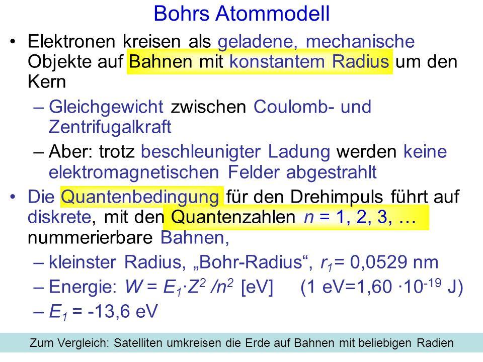 Bohrs Atommodell Elektronen kreisen als geladene, mechanische Objekte auf Bahnen mit konstantem Radius um den Kern.