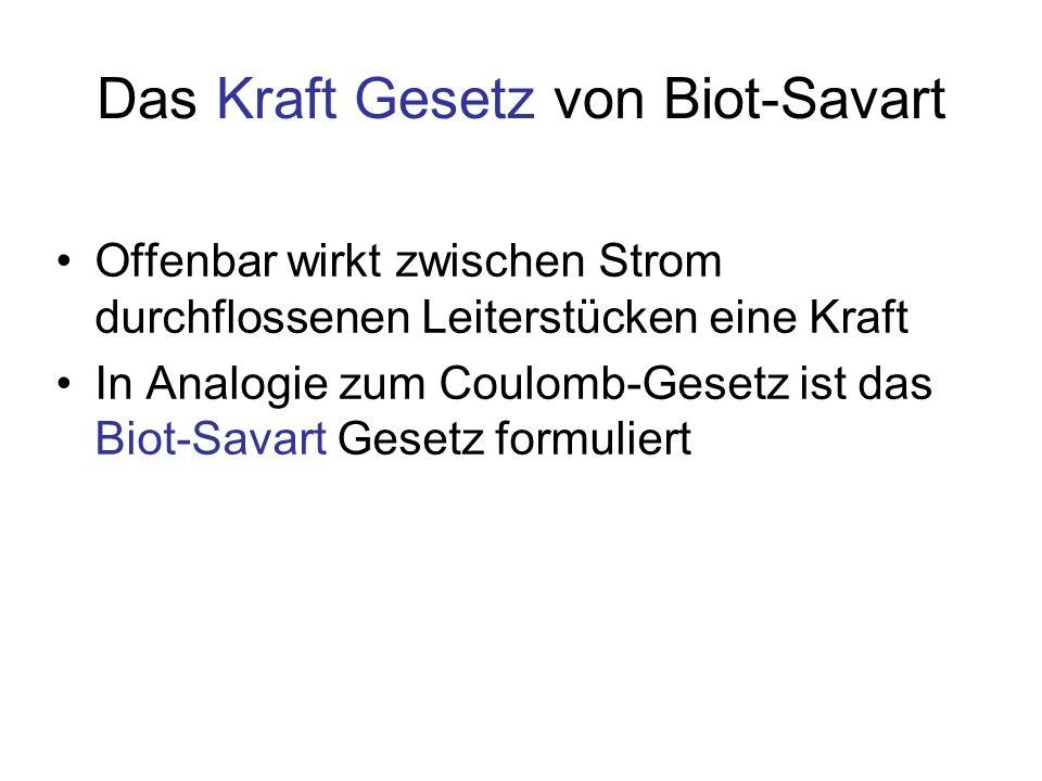 Das Kraft Gesetz von Biot-Savart