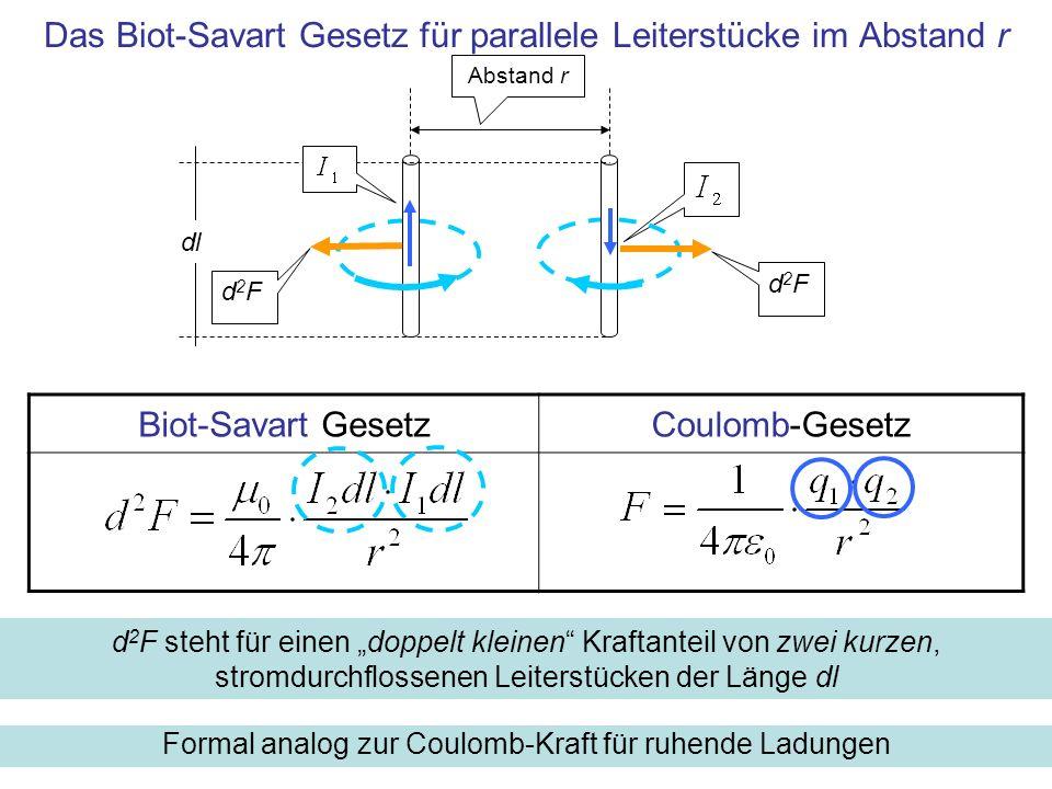 Das Biot-Savart Gesetz für parallele Leiterstücke im Abstand r