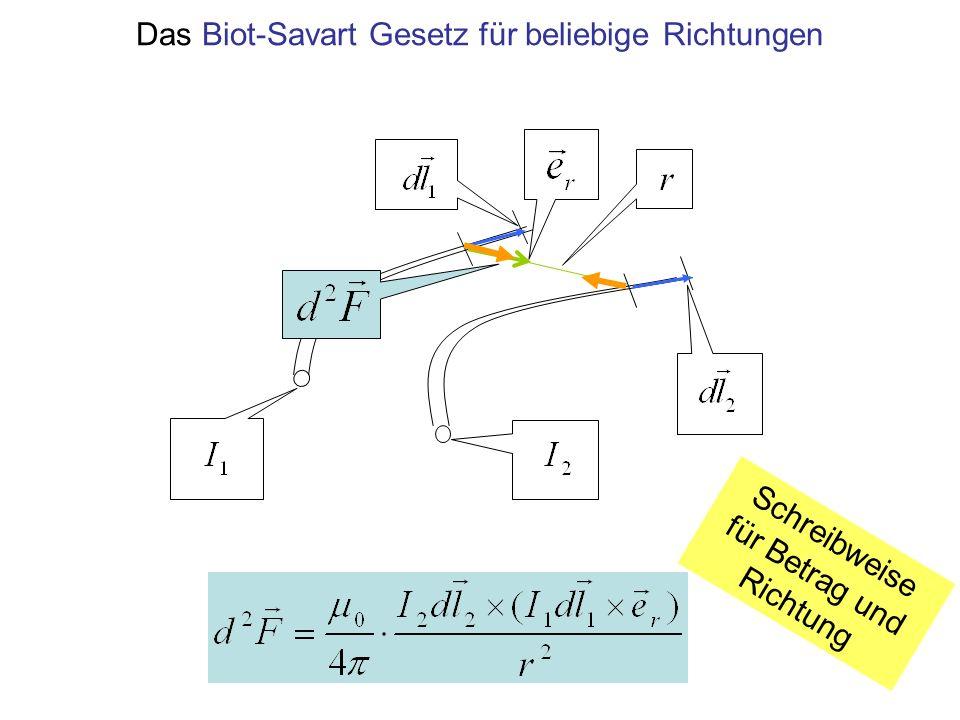 Das Biot-Savart Gesetz für beliebige Richtungen