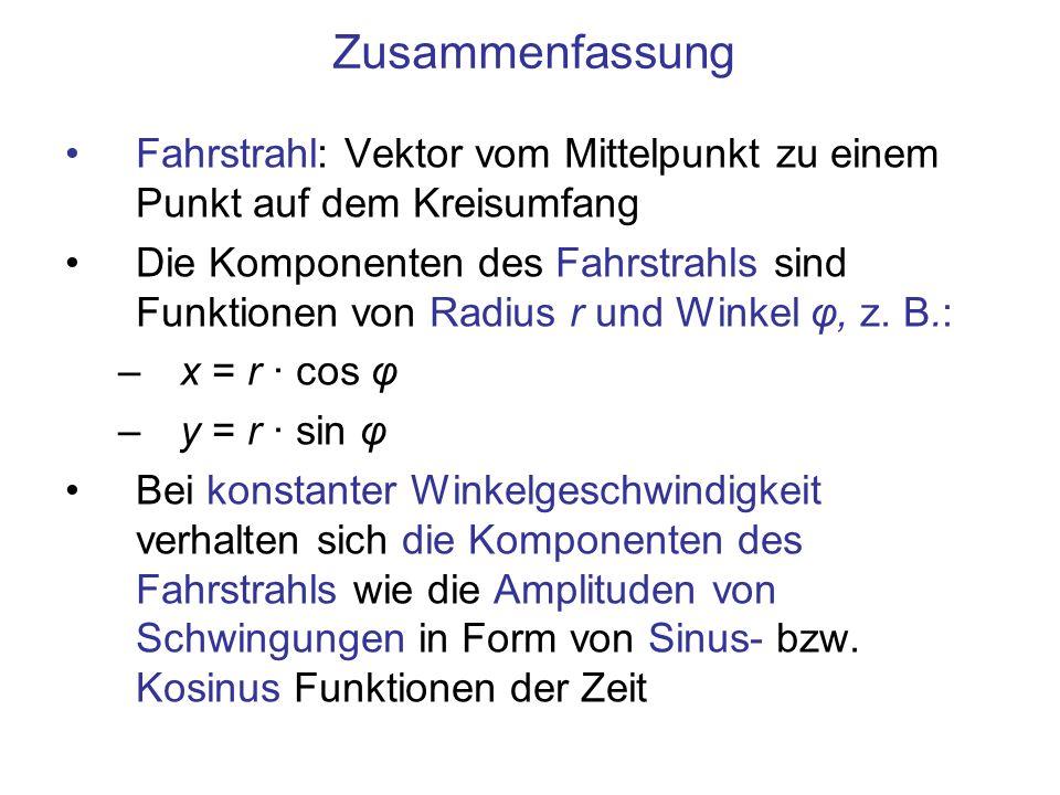 Zusammenfassung Fahrstrahl: Vektor vom Mittelpunkt zu einem Punkt auf dem Kreisumfang.