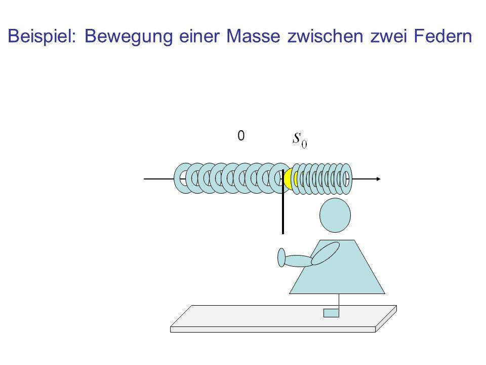 Beispiel: Bewegung einer Masse zwischen zwei Federn