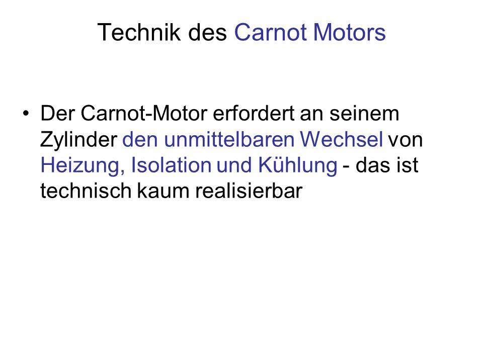 Technik des Carnot Motors