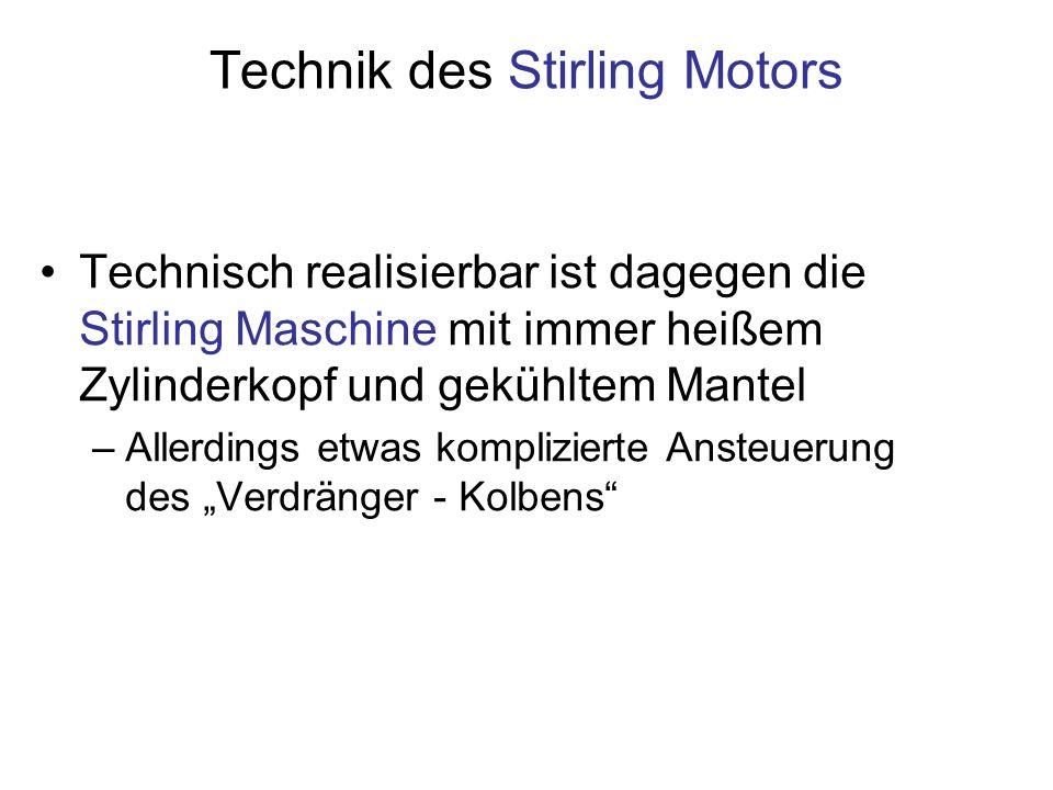 Technik des Stirling Motors