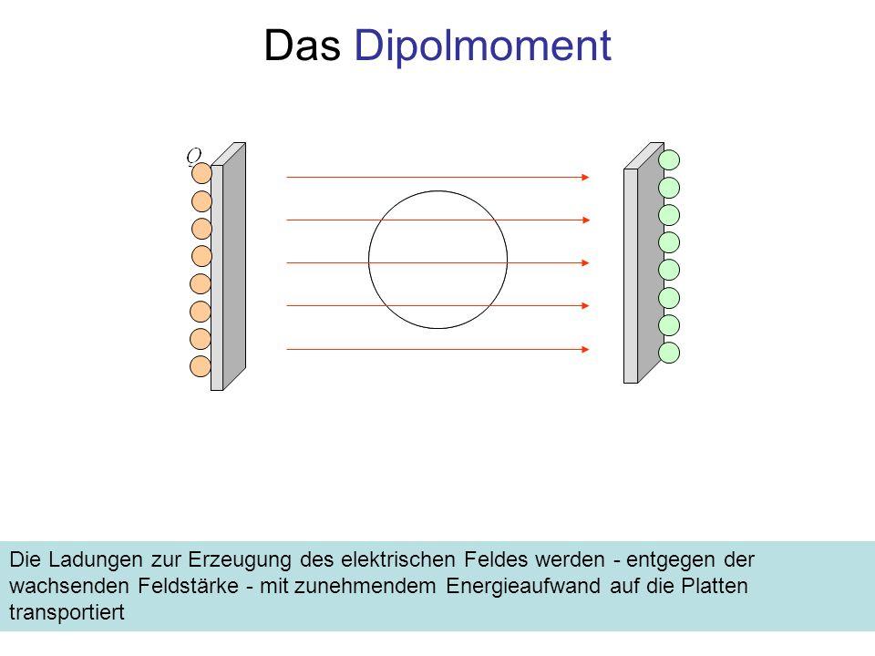 Das Dipolmoment