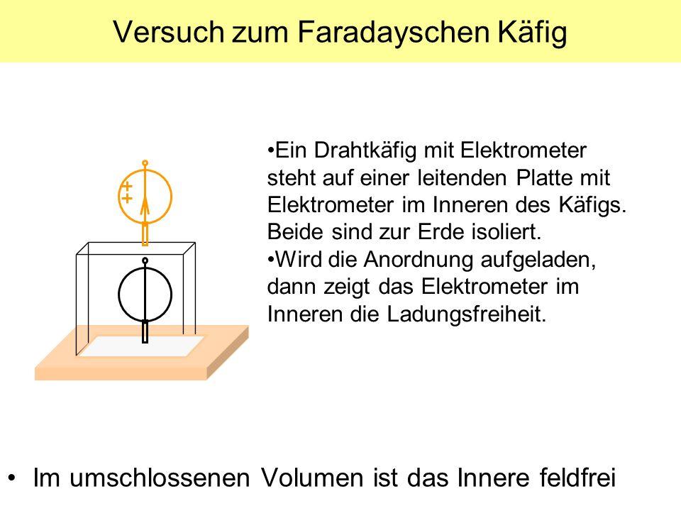 Versuch zum Faradayschen Käfig