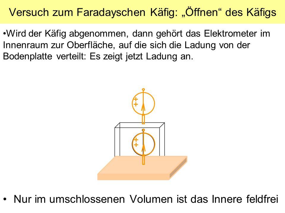 """Versuch zum Faradayschen Käfig: """"Öffnen des Käfigs"""