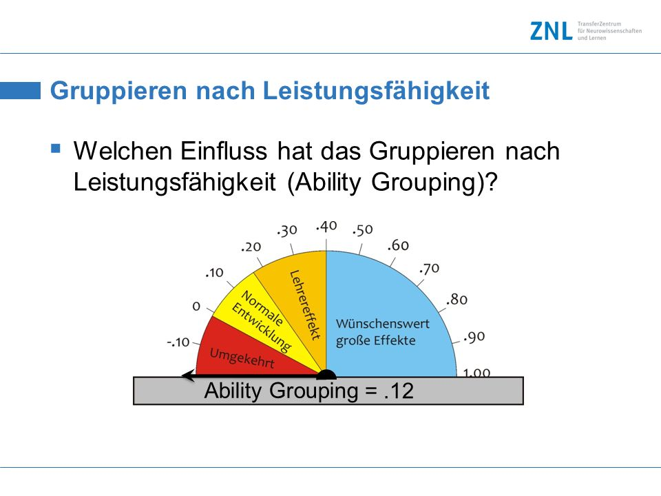 Gruppieren nach Leistungsfähigkeit