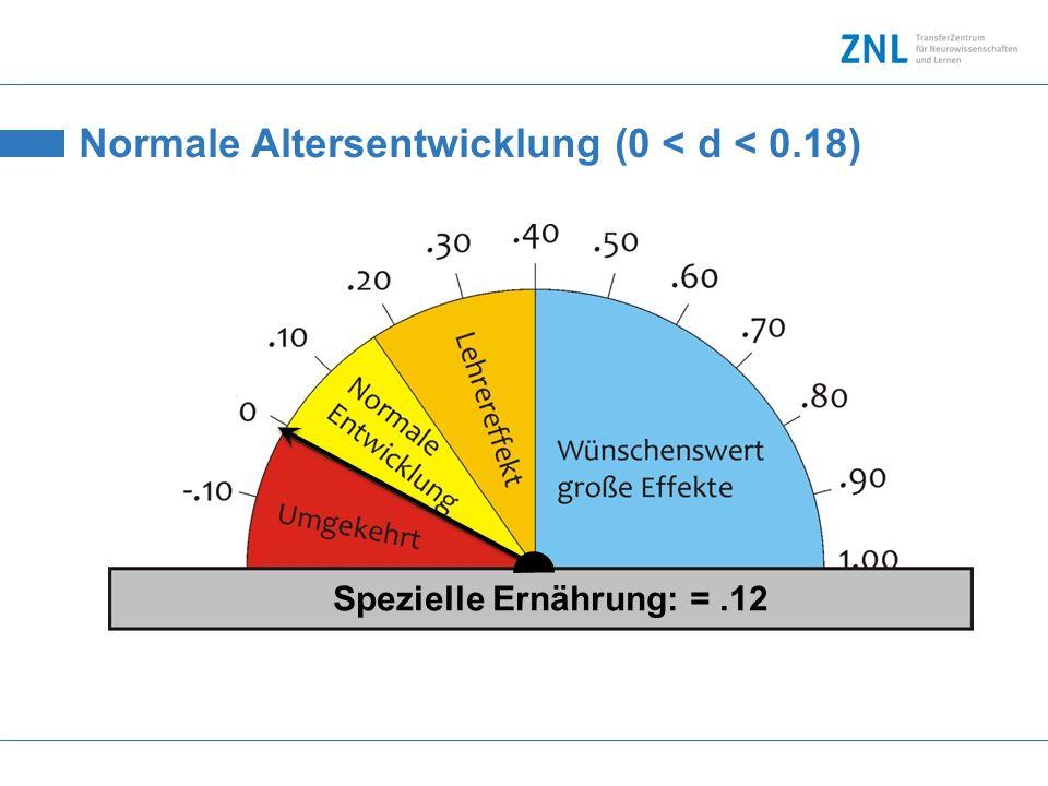 Normale Altersentwicklung (0 < d < 0.18)