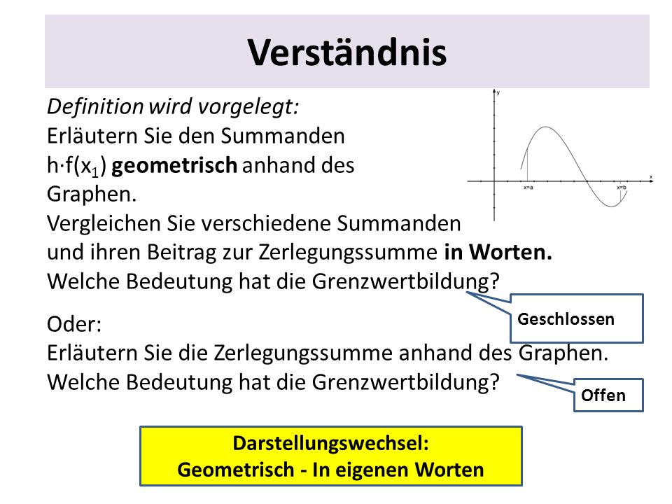 Darstellungswechsel: Geometrisch - In eigenen Worten