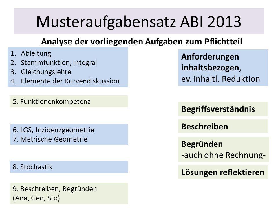 Musteraufgabensatz ABI 2013