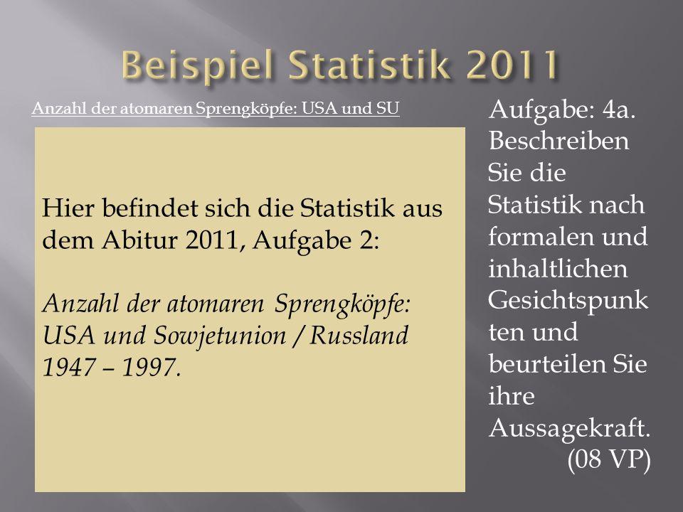 Beispiel Statistik 2011
