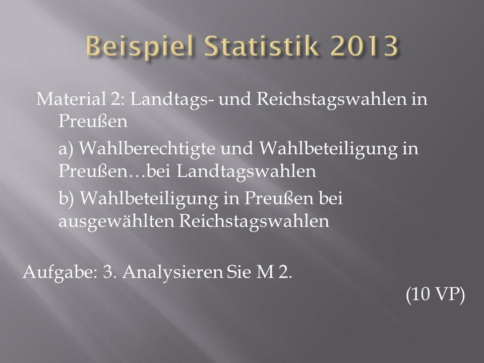 Beispiel Statistik 2013