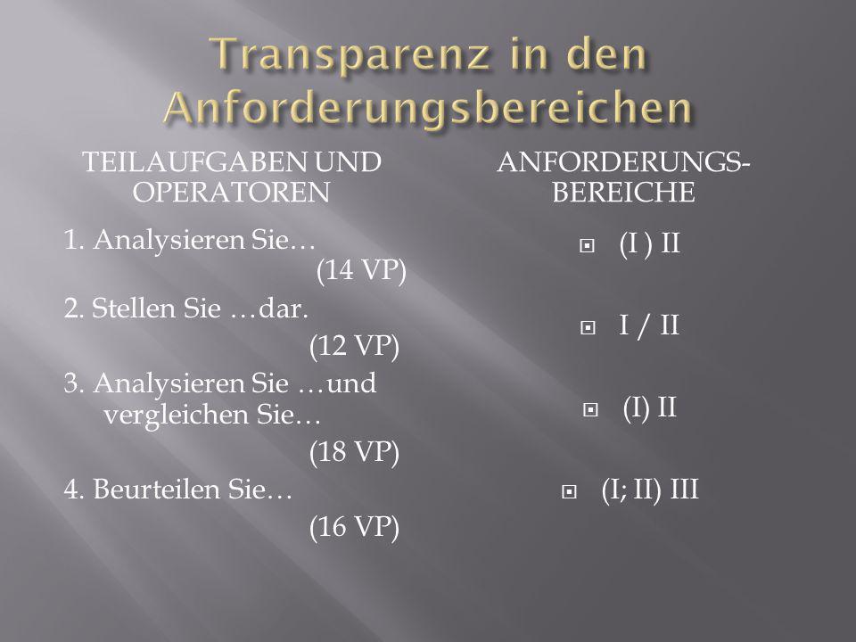 Transparenz in den Anforderungsbereichen