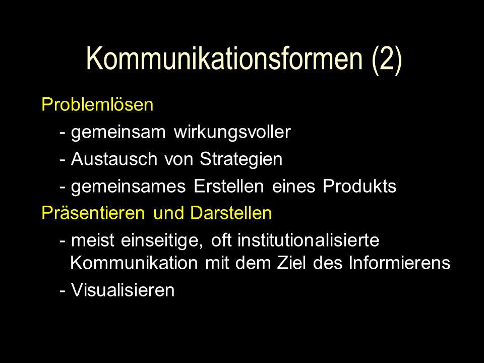 Kommunikationsformen (2)