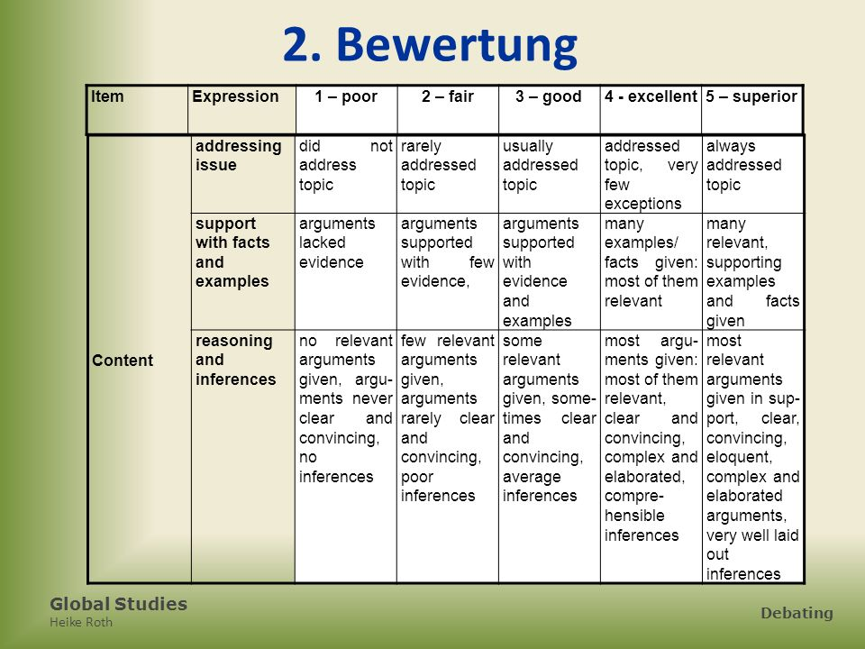 2. Bewertung Item Expression 1 – poor 2 – fair 3 – good 4 - excellent
