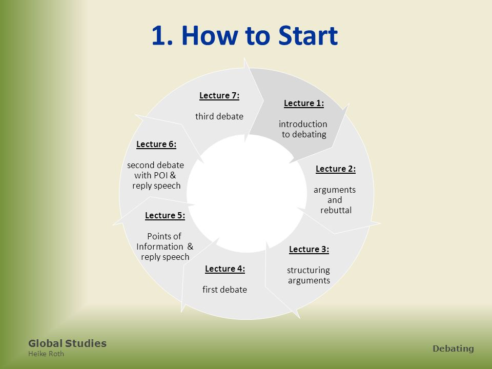 1. How to Start Lecture 7: Lecture 1: third debate introduction
