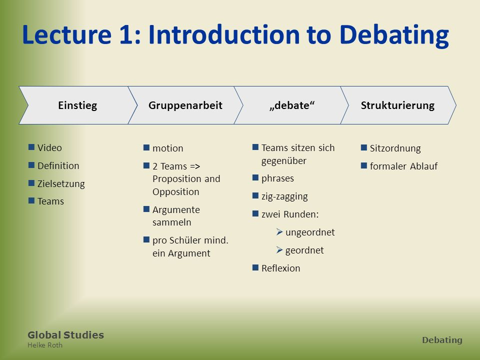 Lecture 1: Introduction to Debating