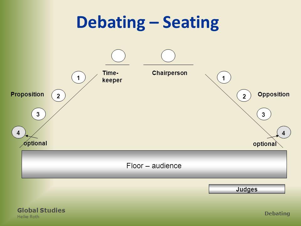 Debating – Seating Floor – audience Chairperson Time-keeper