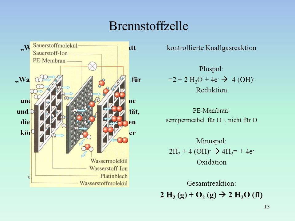 Brennstoffzelle 2 H2 (g) + O2 (g)  2 H2O (fl)