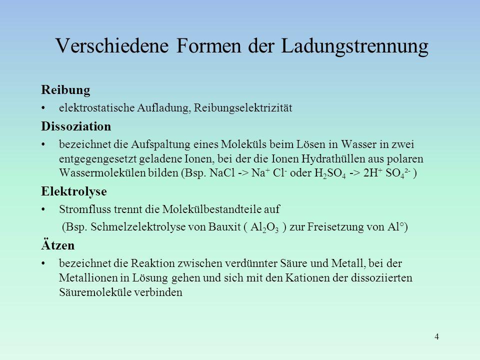 Verschiedene Formen der Ladungstrennung