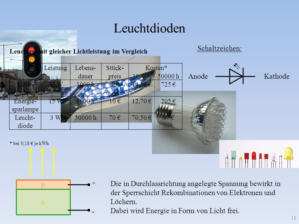 Leuchtdioden Schaltzeichen: Anode Kathode