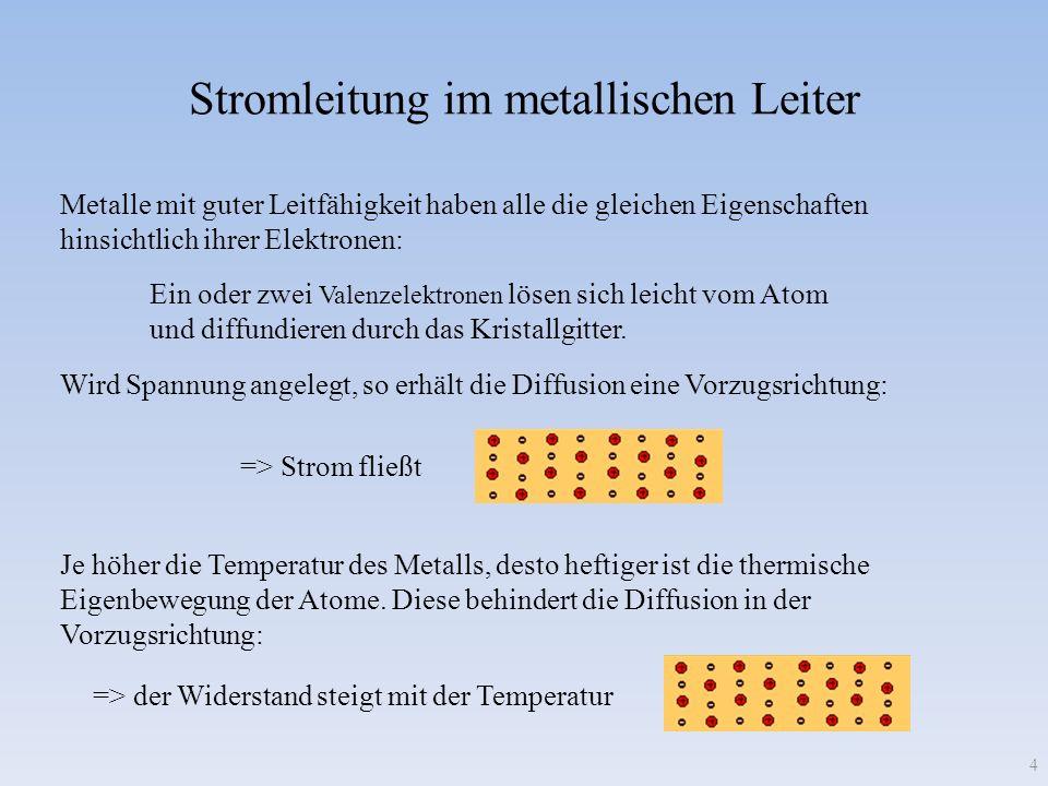 Stromleitung im metallischen Leiter
