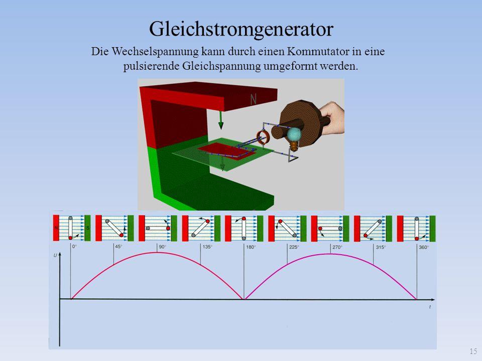 Gleichstromgenerator