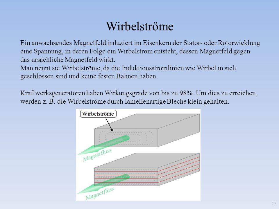 Wirbelströme Ein anwachsendes Magnetfeld induziert im Eisenkern der Stator- oder Rotorwicklung.