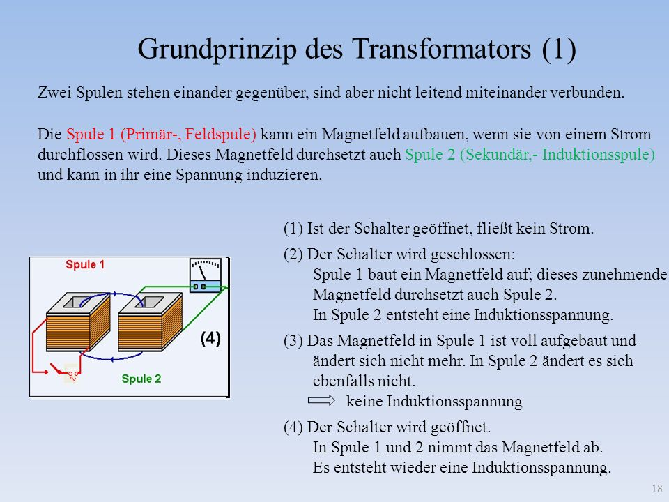 Grundprinzip des Transformators (1)