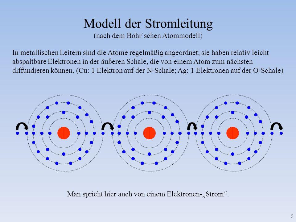 Modell der Stromleitung (nach dem Bohr´schen Atommodell)