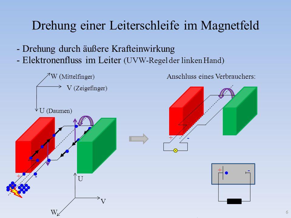 Drehung einer Leiterschleife im Magnetfeld