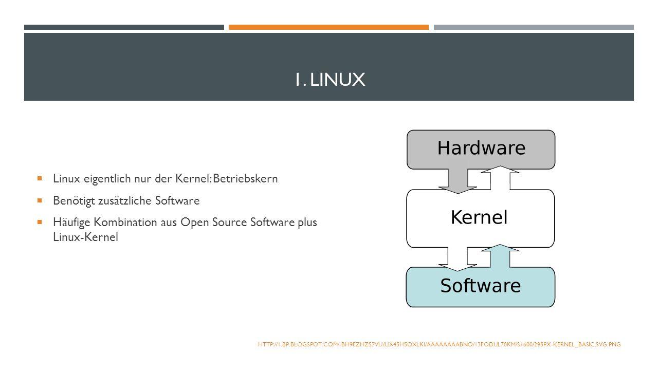 1. Linux Linux eigentlich nur der Kernel: Betriebskern