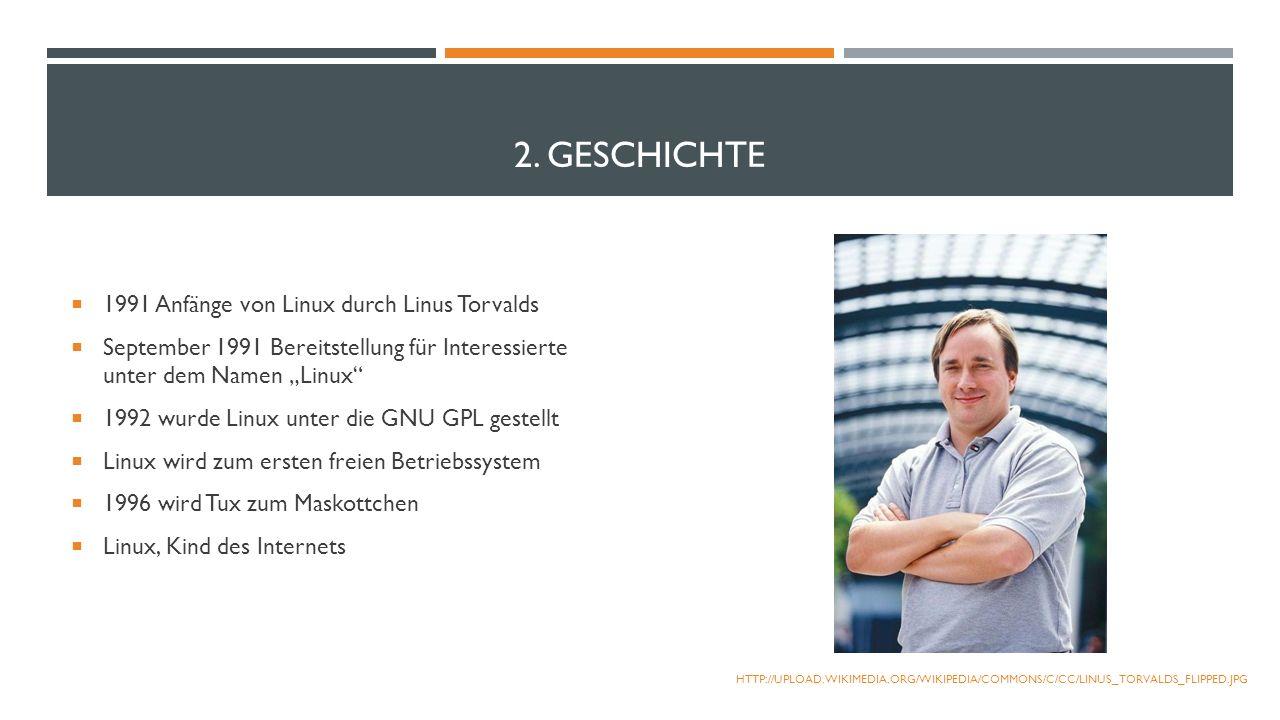 2. Geschichte 1991 Anfänge von Linux durch Linus Torvalds