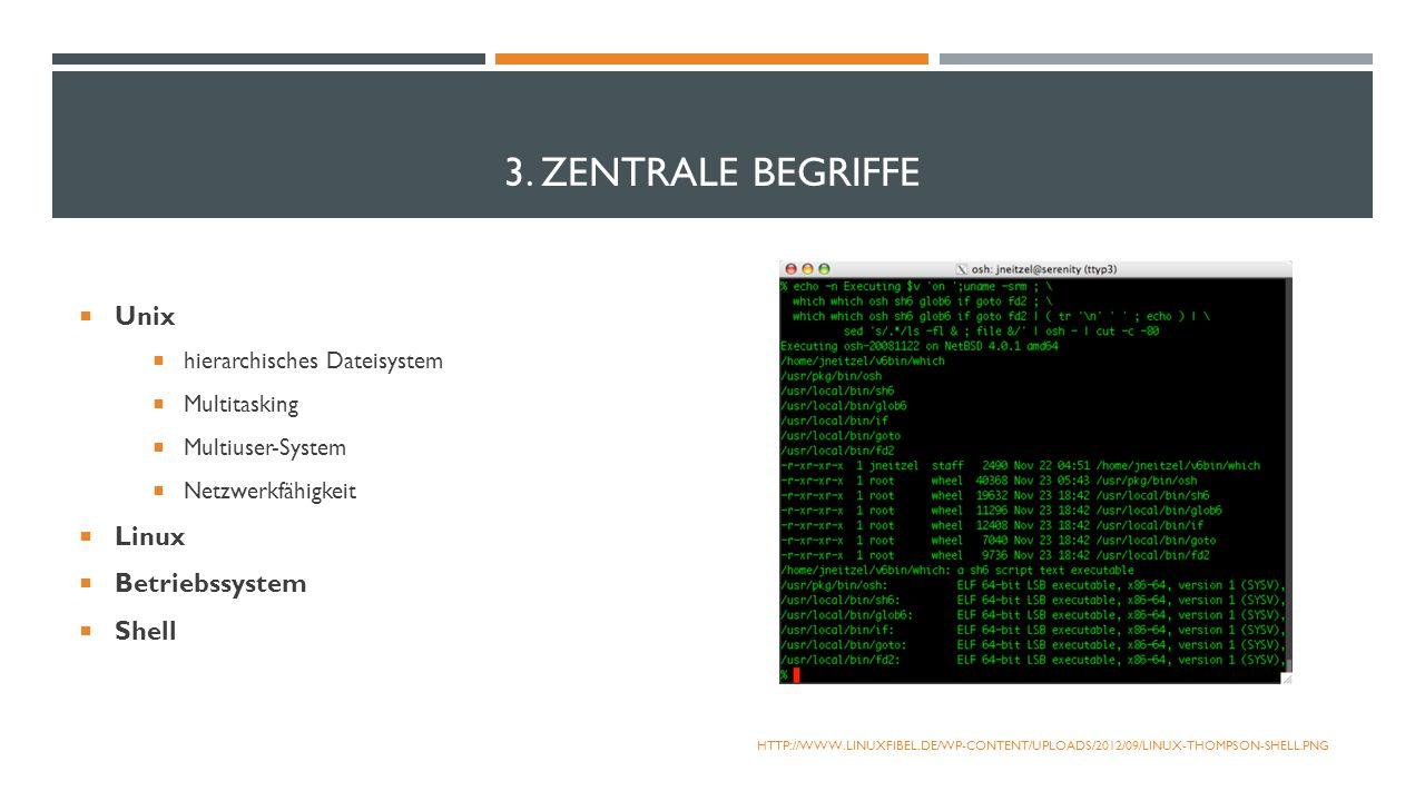 3. Zentrale Begriffe Unix Linux Betriebssystem Shell