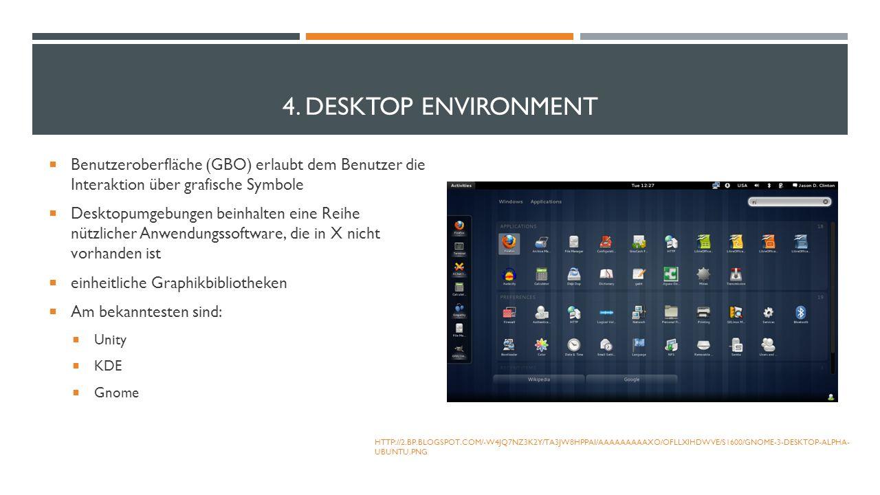 4. Desktop Environment Benutzeroberfläche (GBO) erlaubt dem Benutzer die Interaktion über grafische Symbole.