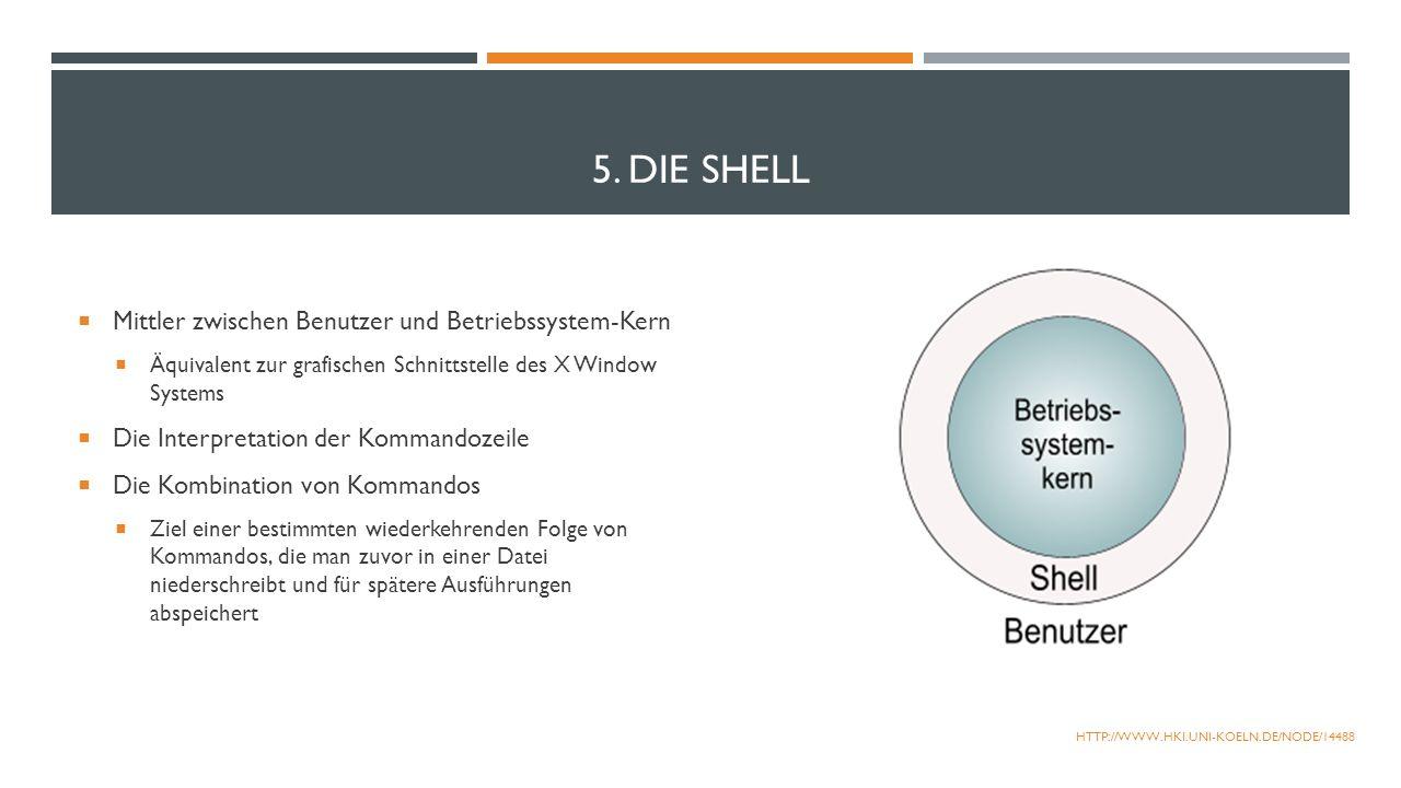5. Die Shell Mittler zwischen Benutzer und Betriebssystem-Kern