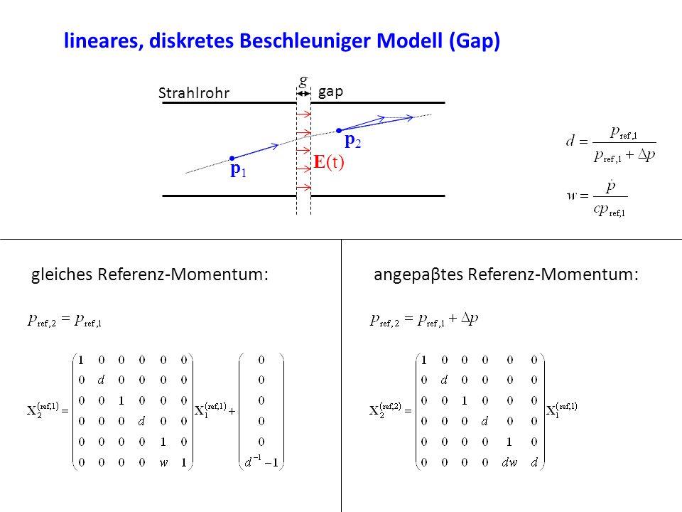 lineares, diskretes Beschleuniger Modell (Gap)