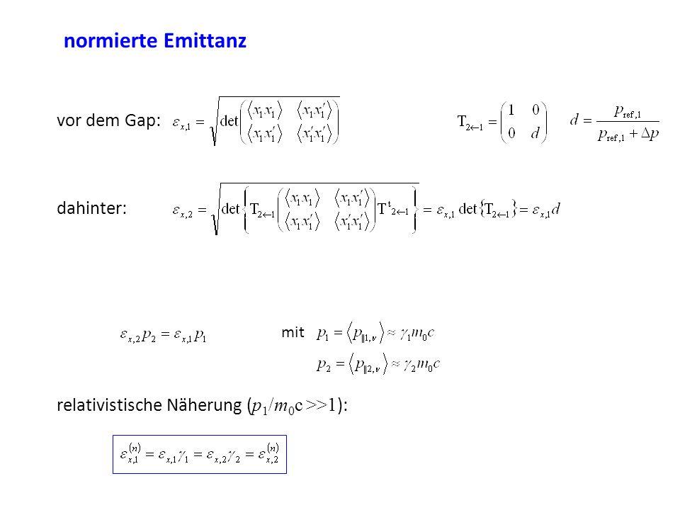 normierte Emittanz vor dem Gap: dahinter: