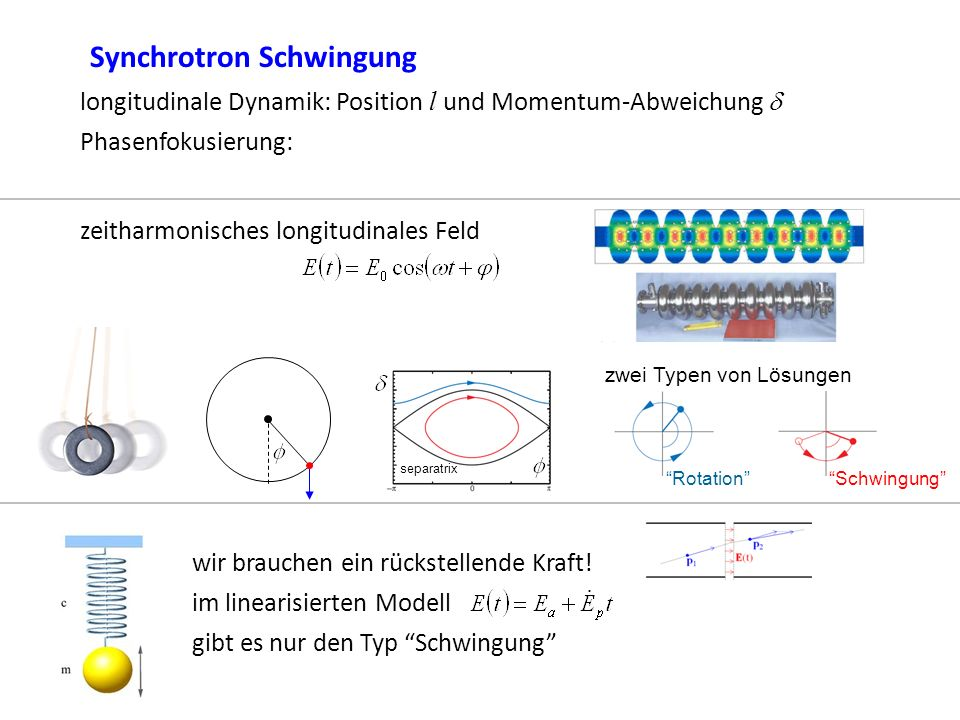 Synchrotron Schwingung