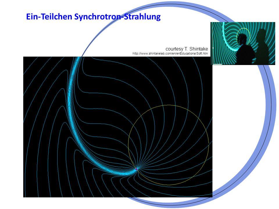 Ein-Teilchen Synchrotron-Strahlung