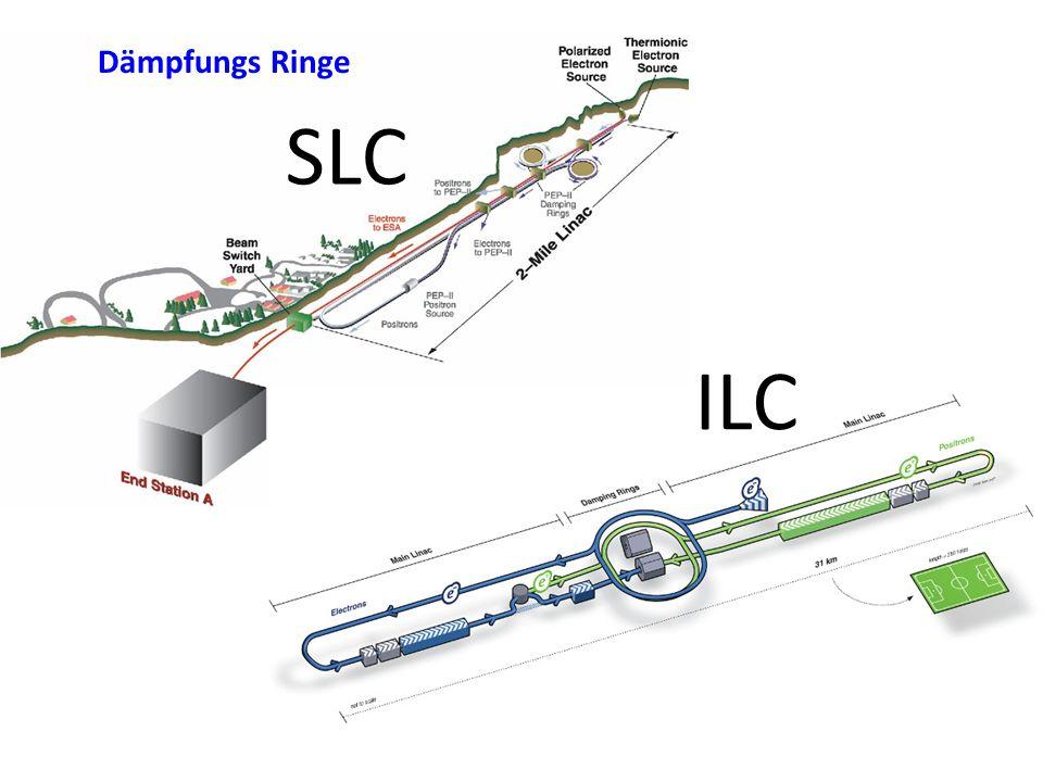 Dämpfungs Ringe SLC ILC