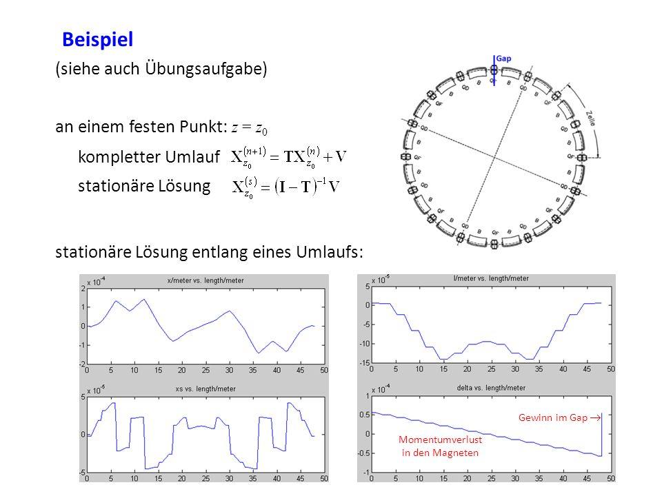 Beispiel (siehe auch Übungsaufgabe) an einem festen Punkt: z = z0