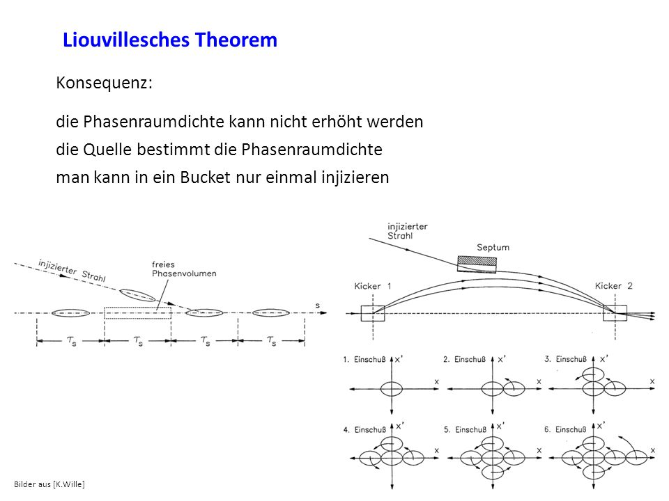Liouvillesches Theorem