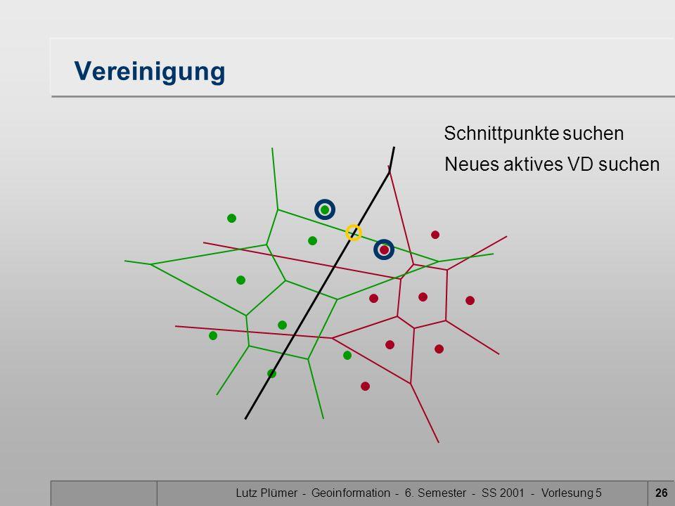 Lutz Plümer - Geoinformation - 6. Semester - SS 2001 - Vorlesung 5