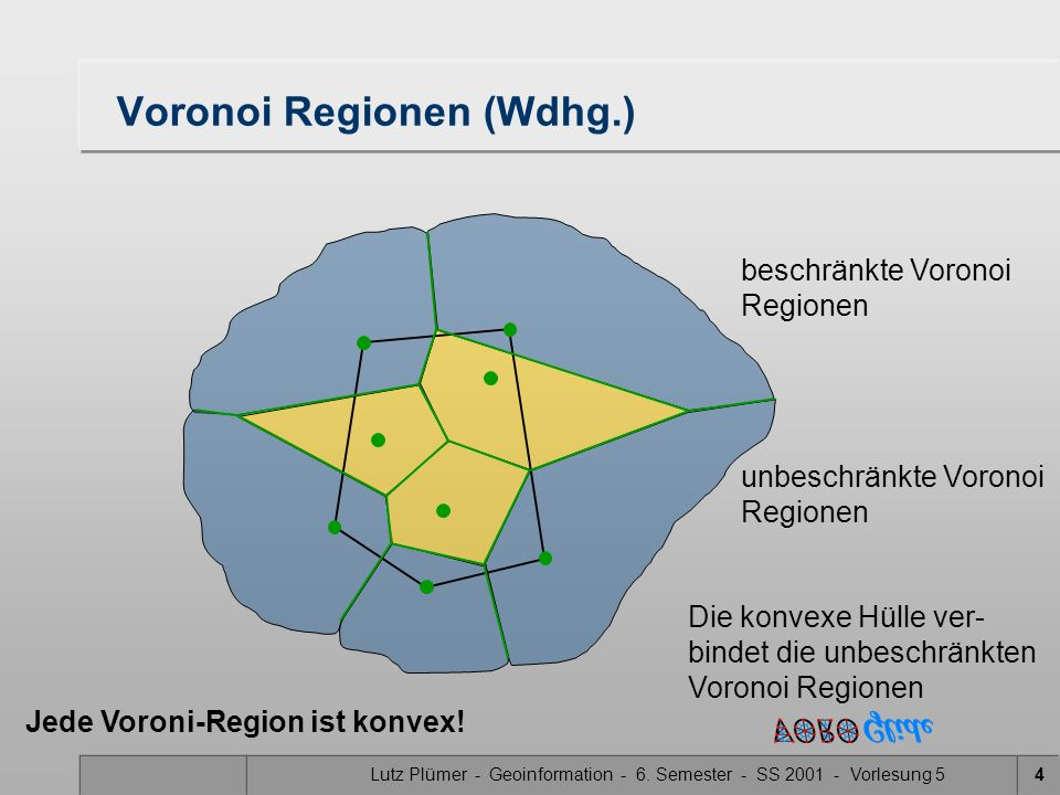 Voronoi Regionen (Wdhg.)