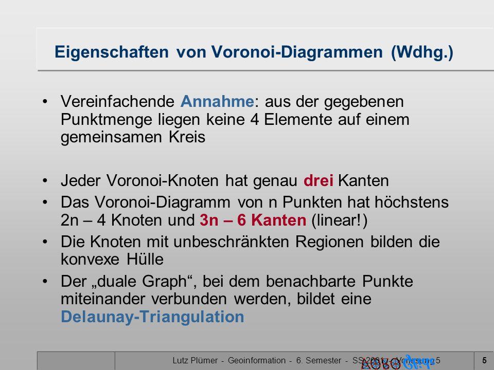 Eigenschaften von Voronoi-Diagrammen (Wdhg.)
