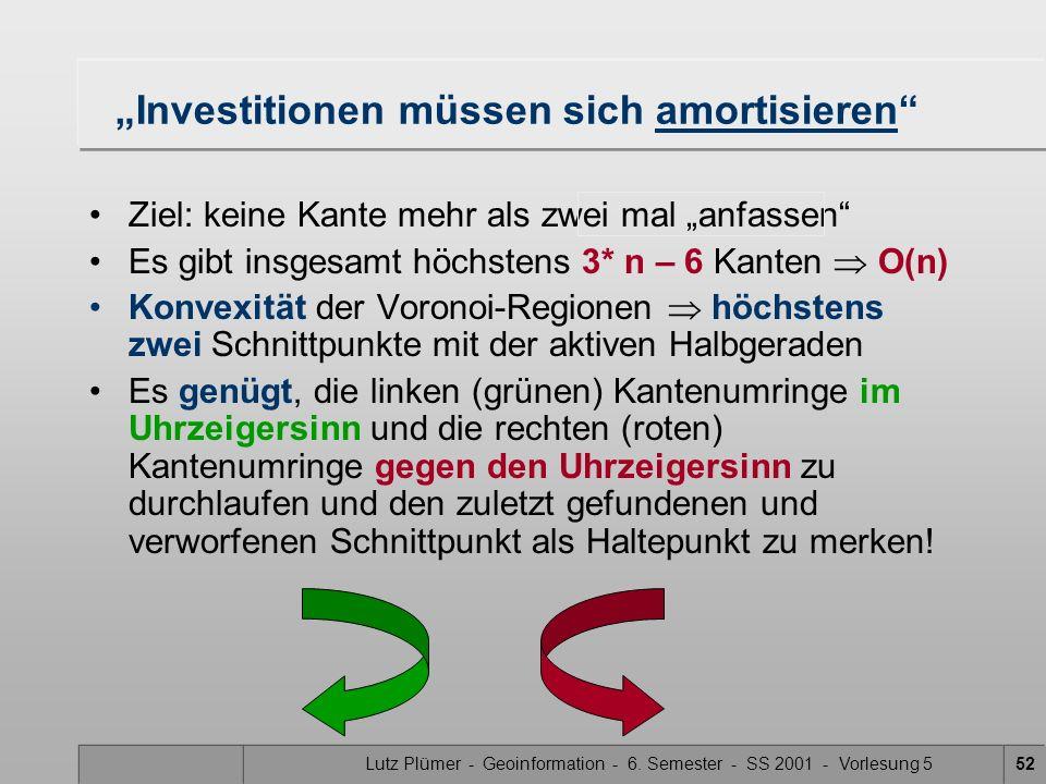 """""""Investitionen müssen sich amortisieren"""